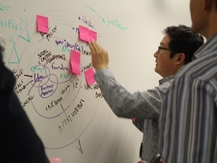 people collaborating at a whiteboard