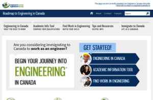 Roadmap to Engineering